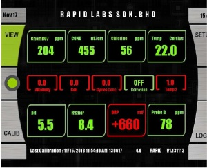 RAPID Single View Dashboard Display